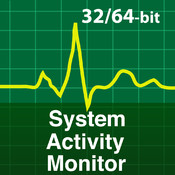System Activity